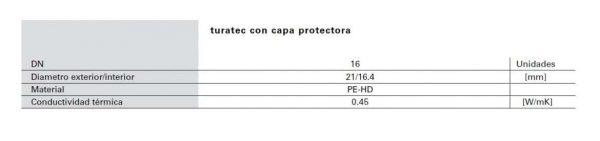 Tubo multicapa 16mm en rollo FRÄNKISCHE con capa protectora